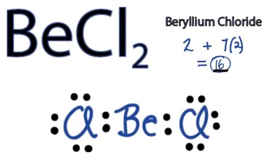 Exceptions to the Octet Rule - The Way of Chemistry